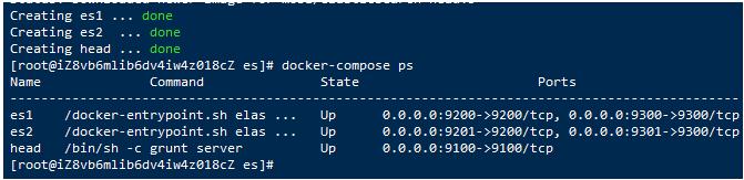 docker-compose安装elasticsearch集群实战